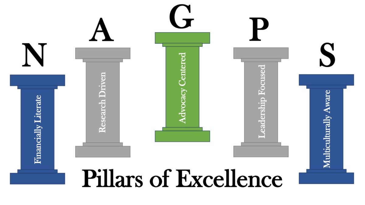 student are the pillars of the nation C oaching for impact  six pillars to create coaching roles that achieve their  the nation is looking to today's teachers to close student achievement gaps.